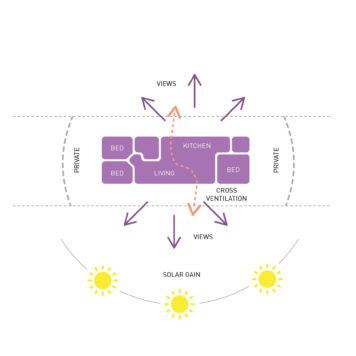 Amethyst Small Home Plan Collection