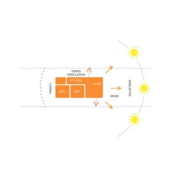 Topaz Floor Plan Collection